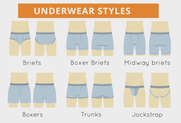 Best Gay Life Underwear Styles
